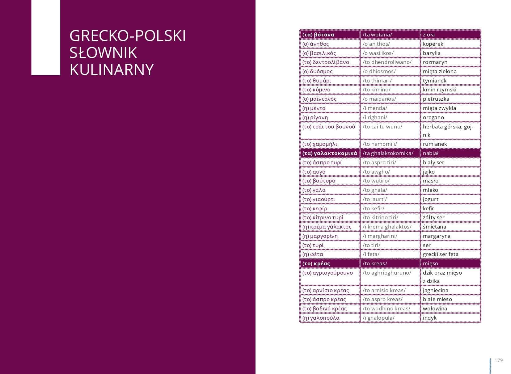 Dogadaj_sie_po_grecku_Sklad_140_205_05_final_page-0090